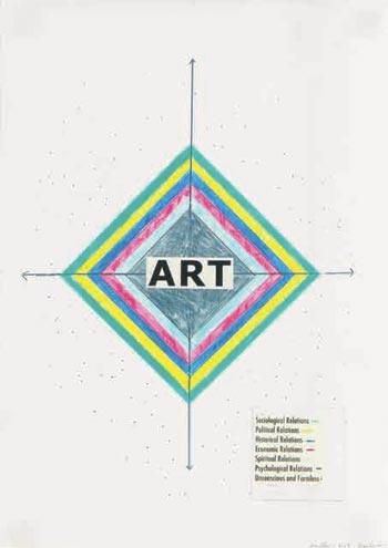 Art, 2005